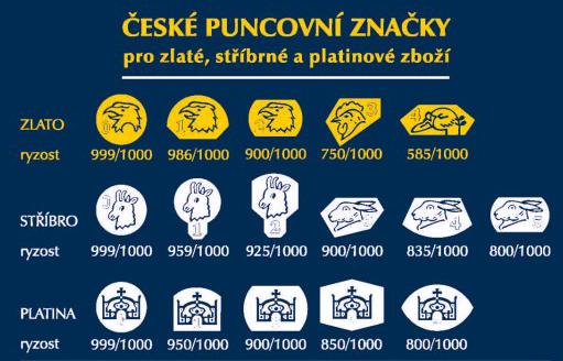 http://www.puncovniurad.cz/cz/